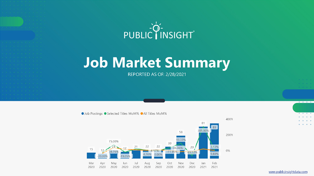 Sample Job Report cover page